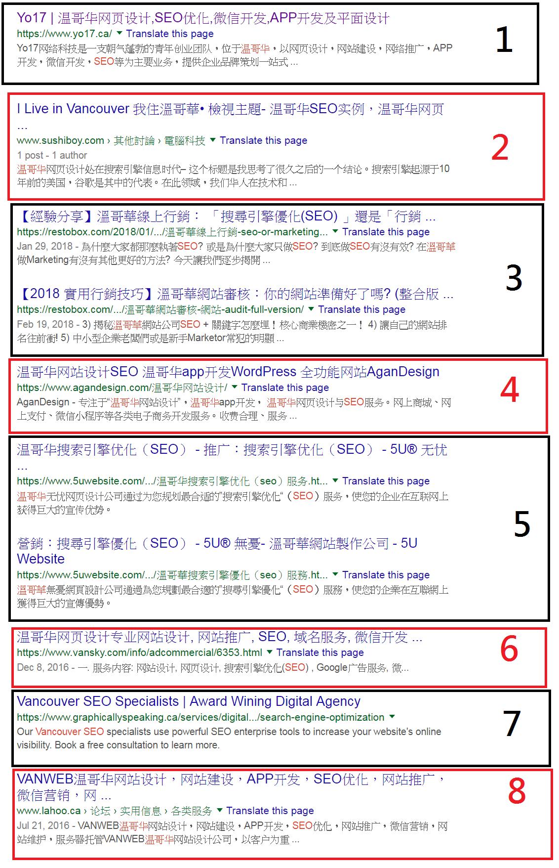 溫哥華 網站 SEO 排名3